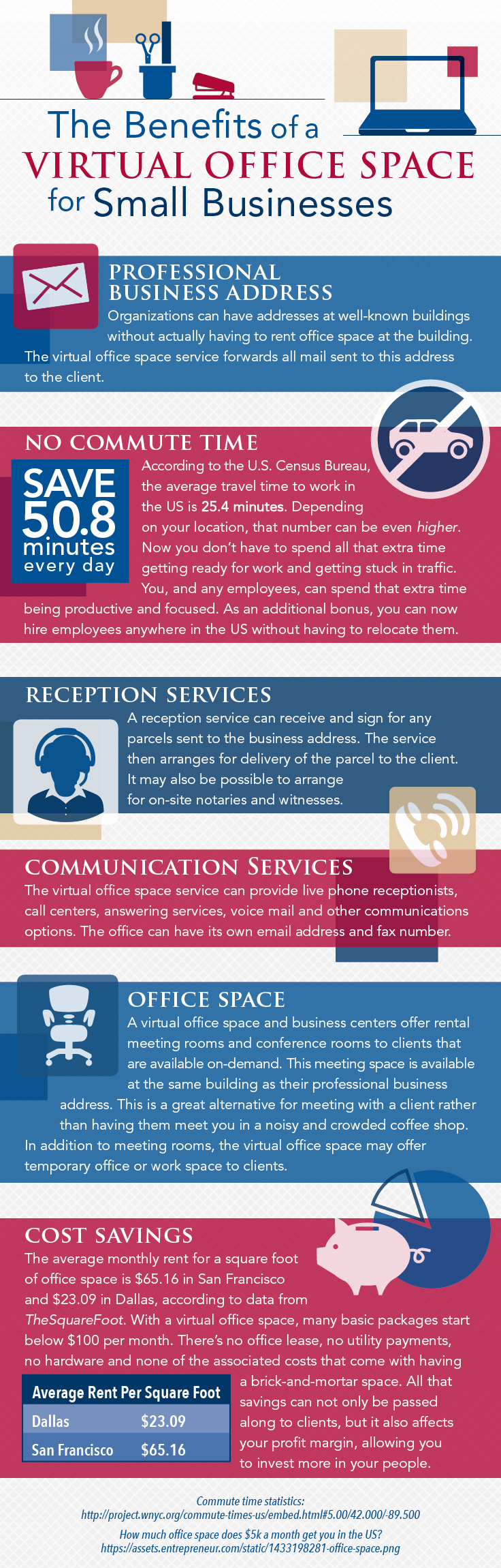 Benefits-Virtual-Office-Small-Business-Office-Suite-Strategies-Infographic