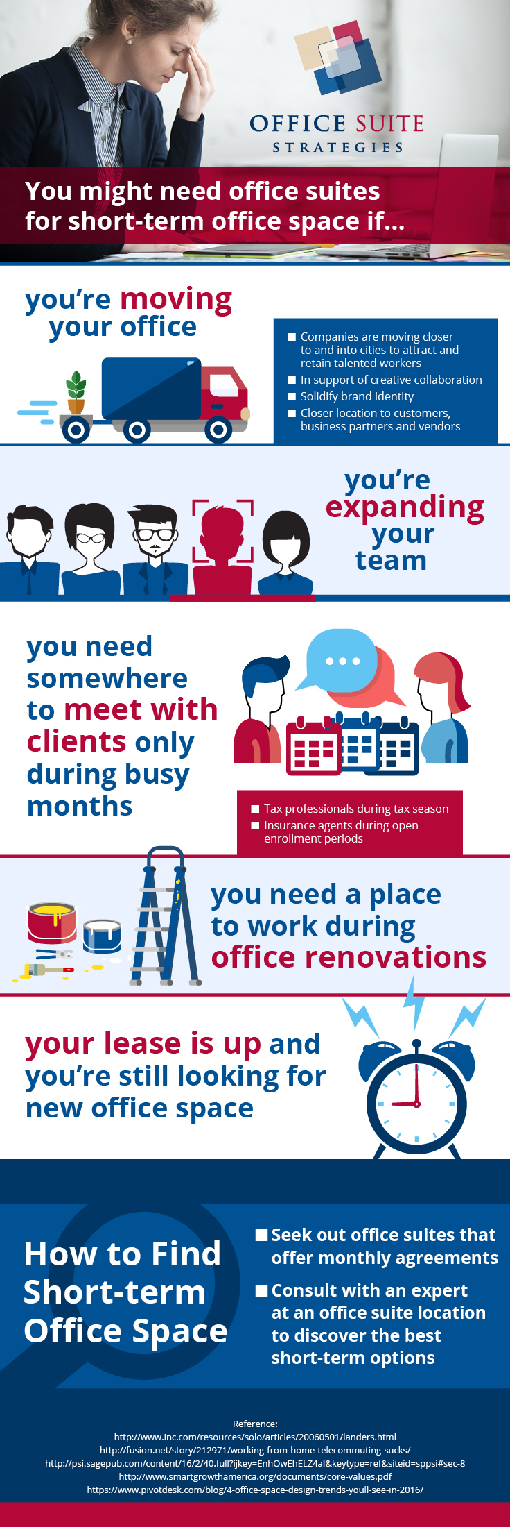 Short-Term Office Space Solutions Infographic